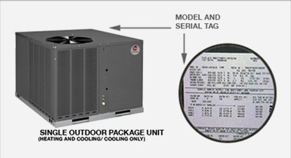 package systems serial numbers